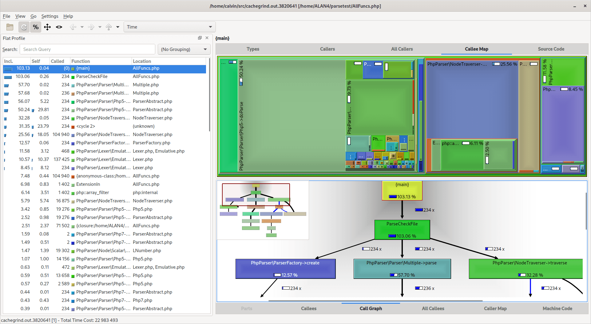 QCachegrind Application Profiling Tool
